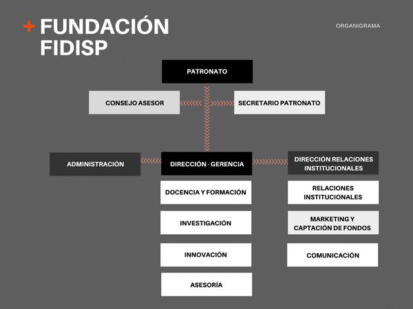 Patronato y Dirección FIDISP