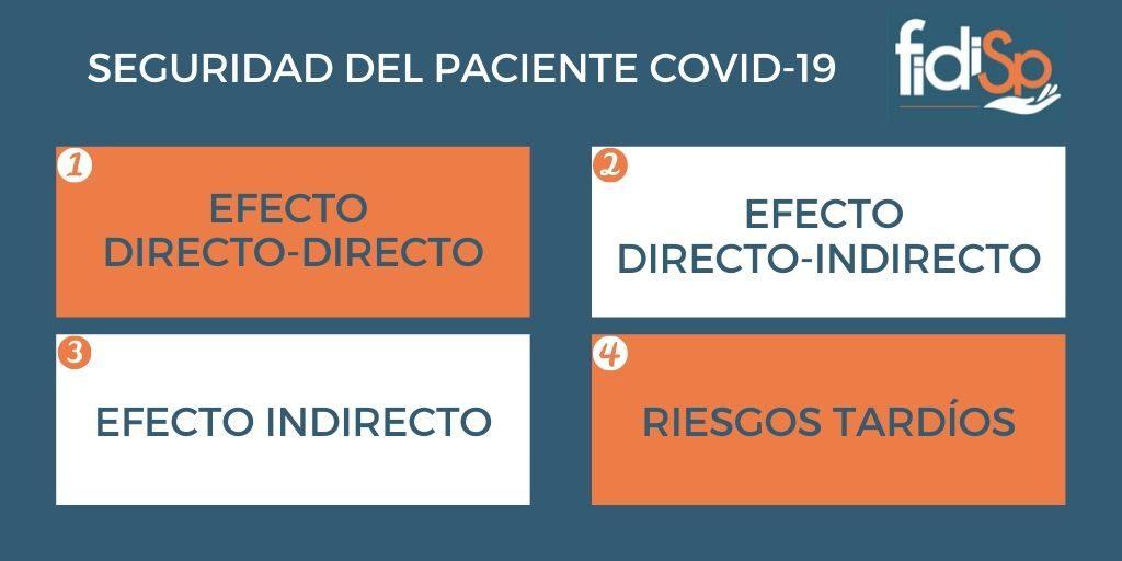 Seguridad del paciente COVID-19