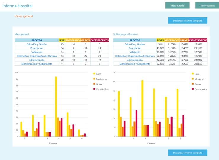 Informe hospital app mapa de riesgos FIDISP-BD